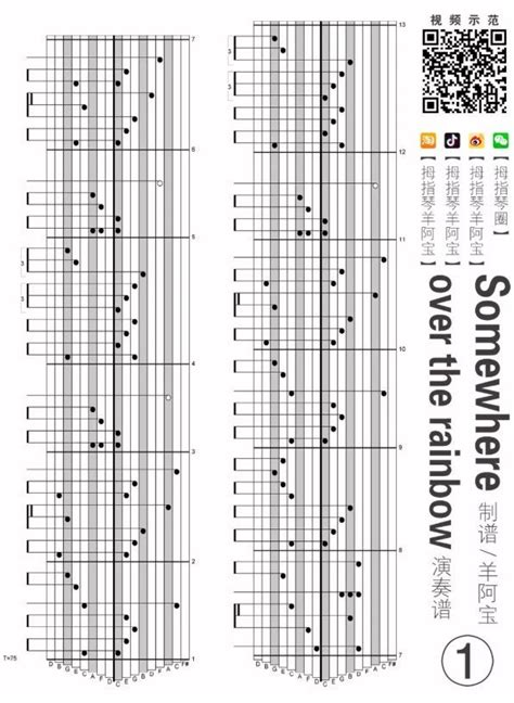 """This is a beautiful piano music from musican shi jin, kalimba cover is also very nice ~~★my aliexpress lettering. Kalimba tabs for """"Somewhere over the rainbow"""" by April Yang : kalimba"""