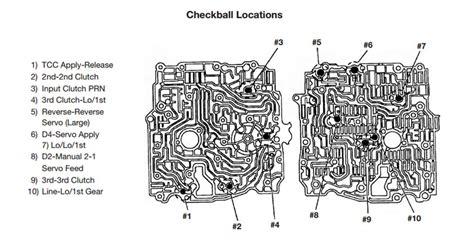 4t65e Diagram Checkball by Transmission Repair Manuals 4t65e 4t60e 440 T4