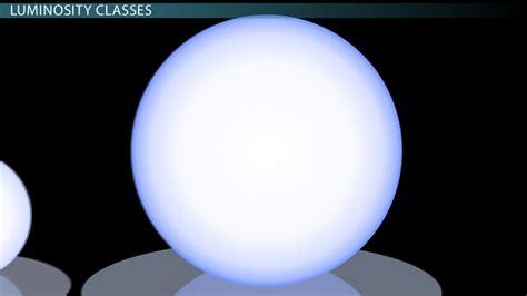 stars luminosity classes stellar classifications