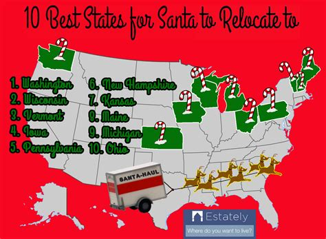 10 Best States For Santa Claus To Relocate To When Polar