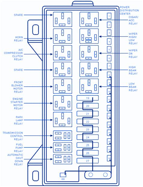 Dodge Grand Caravan Horn Relay Fuse Box Block Circuit