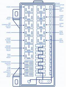 Dodge Grand Caravan 2001 Horn Relay Fuse Box  Block Circuit Breaker Diagram  U00bb Carfusebox