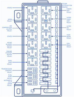 2005 Dodge Grand Caravan Fuse Box Diagram 26140 Netsonda Es