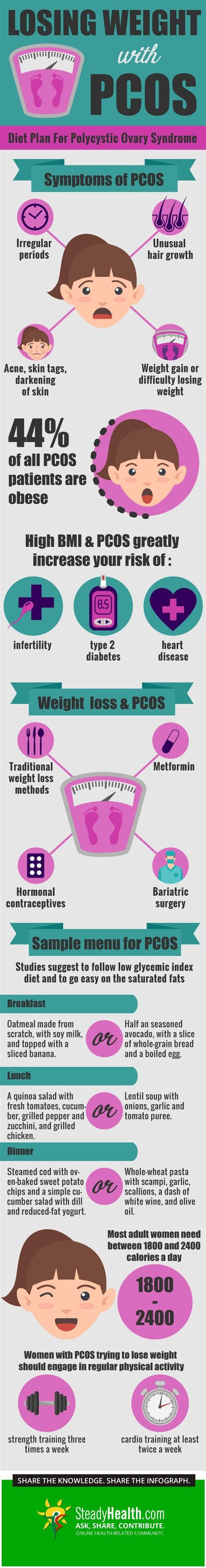 losing weight with pcos diet plan for polycystic ovary