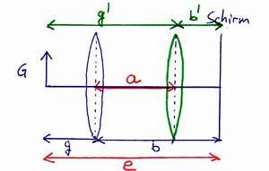 Bildweite Berechnen : mp forum brennweite von linsen matroids matheplanet ~ Themetempest.com Abrechnung
