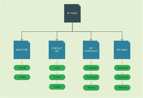 site map how to create sitemap free with sitemap generator and submit to web solution
