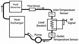 wiring 3 wire smoke detectors imageresizertoolcom With smoke detector wiring diagram uk furthermore smoke ventilation system