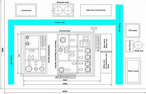 Overall Plant Layout Plan  Unscaled