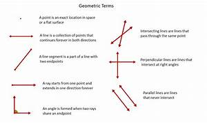 Basic Geometry Concepts (solutions, examples, definitions ...