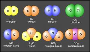 B-tags Earth Science Class: Atoms, Compounds, Mixtures ...