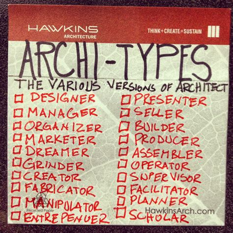 Architecture Blog Postit Daily 3 By 3 Blog Post