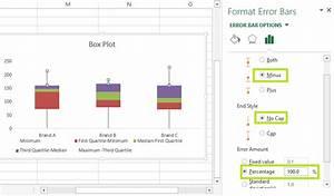 4 Info Box Plot Youtube Excel 2019