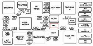For A Trailblazer Fuse Box Cruze Fuse Box Wiring Diagram