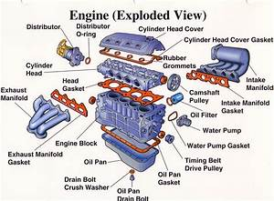 Diagram Of Engine Components