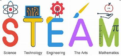 Steam Enrichment Classes Pike Elementary Enrollment Programs
