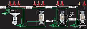 31 Common Household Circuit Wirings You Can Use For Your Home  3