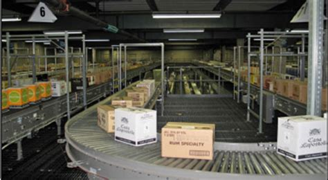 Powered Belt & Roller Conveyors