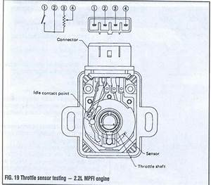 Throttle Position Sensor Location On A 1996 Subaru Legacy
