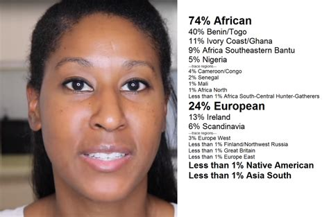 dna african results 23andme ancestry american ancestrydna imgur