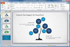 org structure ppt template org structure ppt template