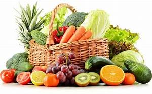 Obst Und Gemüsekorb : muslimazone r ckst nde auf obst und gem se muslimazone ~ Markanthonyermac.com Haus und Dekorationen