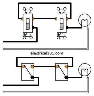 Electrical Home Page