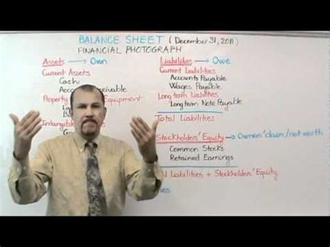 accounting terms  accounting principles financial
