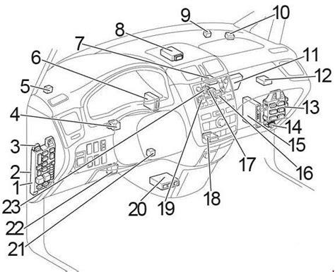 motor auto repair manual 2000 toyota ipsum instrument cluster 2001 2009 toyota ipsum avensis verso picnic fuse box diagram 187 fuse diagram