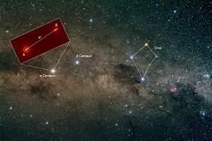 SkyLights: Close Neighbors: Alpha Centauri at minimum ...