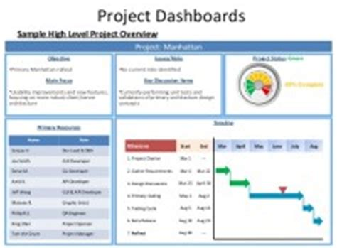 project status update template excel microsoft excel