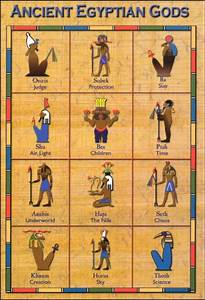 Ancient Egypt | MR. MEINERS SIXTH GRADE SOCIAL STUDIES  Egyptian