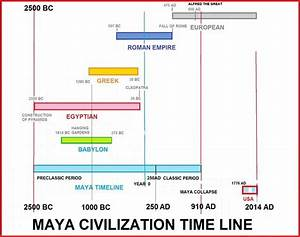 Mayan Astronomy Timeline - Pics about space