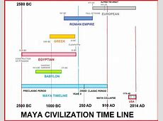 Just how advanced were the Maya?