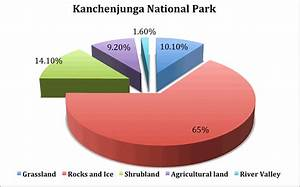 Where is Mt. Kanchenjunga Located? Is it in Nepal or India?