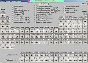 Periodic table with symbols and names