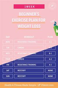 Weight Loss Exercise Plan