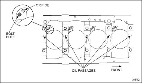 Simple Engine Block Diagram by Series 60 Cylinder Block Crankcase Diagram Detroit