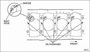 Series 60 Cylinder Block Crankcase Diagram