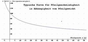 Pfeilgewicht Berechnen : wirkungsgrad bogen pfeilgeschwindigkeit allgemeinverst ndliche version ~ Themetempest.com Abrechnung