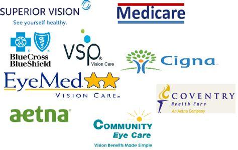 eyemed provider phone number maximizing your insurance benefits