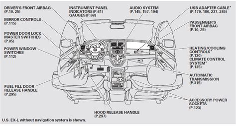 similiar 2012 honda odyssey fuse box diagram keywords 2004 toyota echo fuse box diagram 2012 honda odyssey fuse box diagram