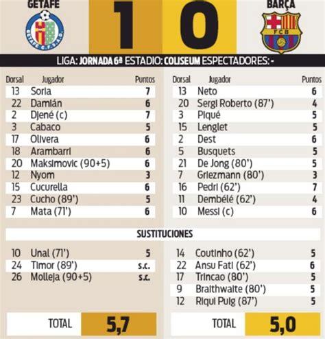 spanish newspaper player ratings getafe  barcelona october   dest de jong griezmann