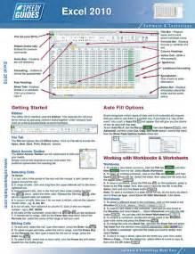 Microsoft Excel 2010 Formula Cheat Sheet