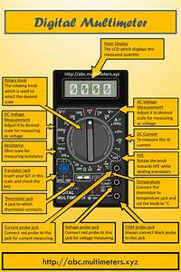 Parts Of Multimeter