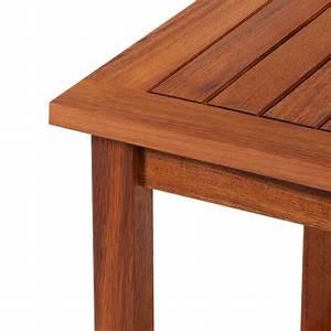 Table Basse En Solde : acheter vidaxl table basse en bois d 39 acacia pas cher ~ Teatrodelosmanantiales.com Idées de Décoration