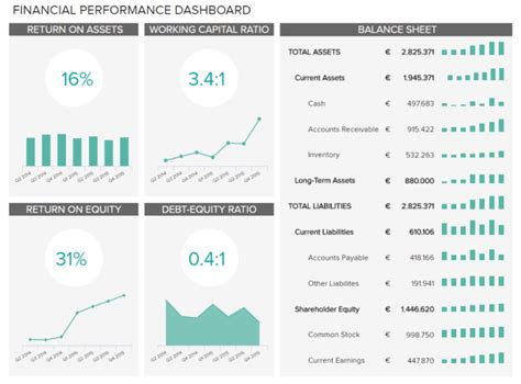 financial report examples  daily weekly  monthly