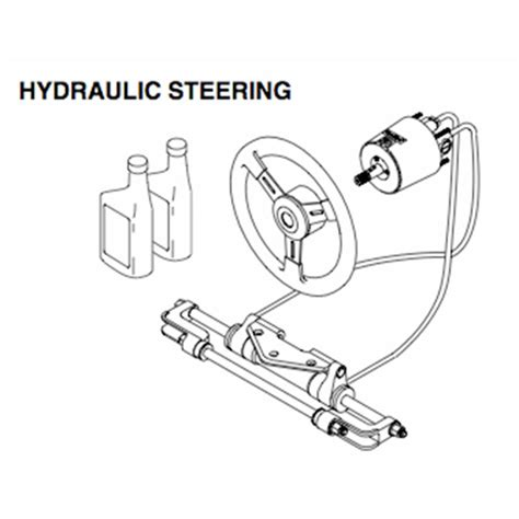 Hydraulic Boat Steering Upgrade by Cw 1650 Build A Boat Whittley Marine