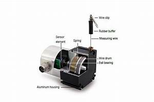 Factors To Consider When Selecting Draw Wire Position Sensors