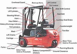 Toyota Forklift Parts Diagram