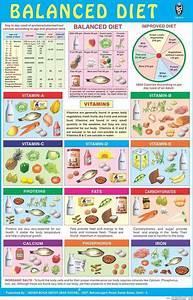 Indian Diet Plan For High Blood Pressure In Hindi Dietprov